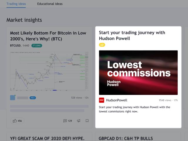 Reklama na platformie finansowej TradingView